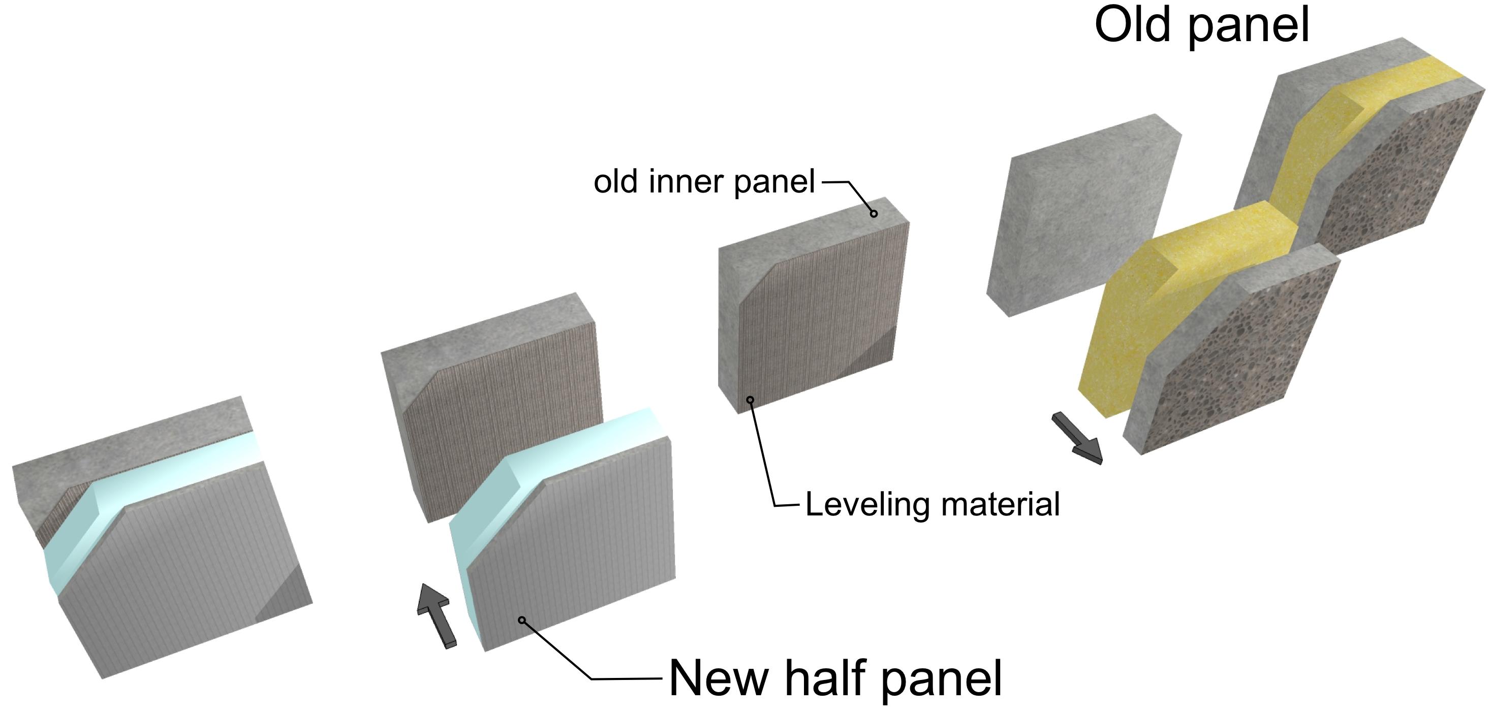 a3-repair-panels